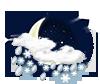 starker Schnee / Regen-schauer